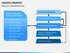 Logistic Strategy PPT Slide 10