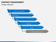 Contract management PPT slide 18