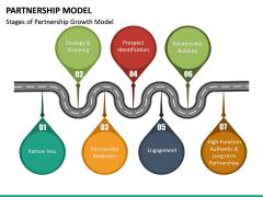 Partnership Model PPT Slide 19