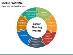 Career Planning PPT Slide 29