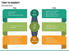 Time to Market PPT Slide 25