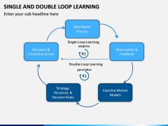 Single and Double Loop Learning PPT Slide 3