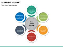 Learning Journey PPT Slide 20