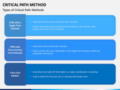 Critical Path Method PPT Slide 2