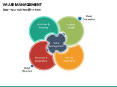 Value Management PPT Slide 19