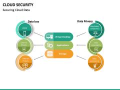 Cloud Security PPT Slide 23
