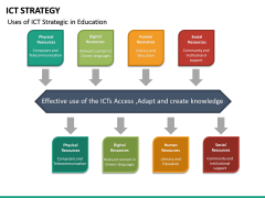 ICT Strategy PPT Slide 30