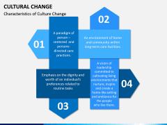 Cultural Change PPT Slide 5