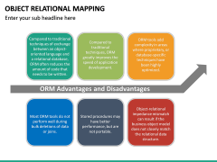 Object Relational Mapping PPT slide 30