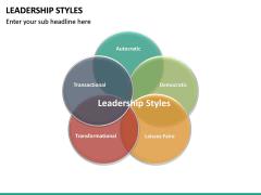 Leadership Styles PPT Slide 31