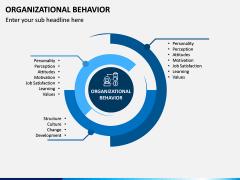 Organizational Behavior PPT Slide 7