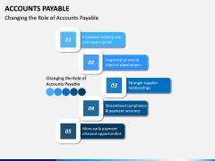 Accounts Payable PPT Slide 13