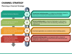 Channel Strategy PPT Slide 19
