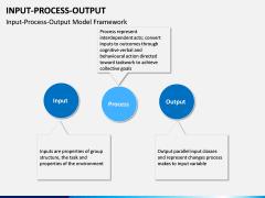 Input Process Output PPT slide 8