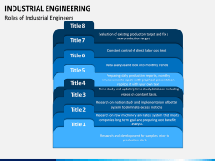 Industrial Engineering PPT Slide 12