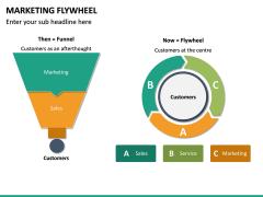 Marketing Flywheel PPT Slide 13
