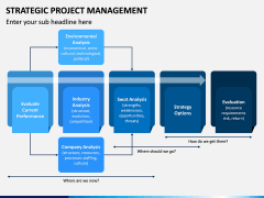 Strategic Project Management PPT Slide 14