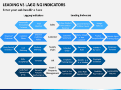 Leading Vs Lagging Indicators PPT Slide 14