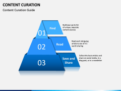Content Curation PPT Slide 5