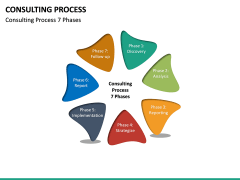 Consulting Process PPT Slide 15