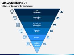 Consumer Behavior PPT Slide 7