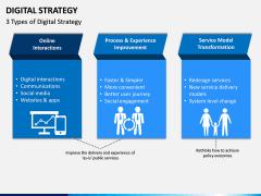 Digital Strategy PPT Slide 9