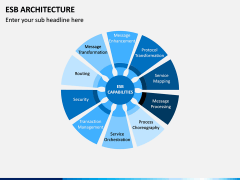 ESB Architecture PPT Slide 9