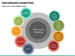 Performance Marketing PPT slide 19
