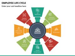 Employee Life Cycle PPT Slide 42
