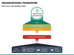Organizational Framework PPT Slide 11