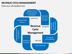 Revenue Cycle Management (RCM) PPT Slide 9