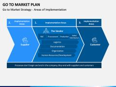 Go To Market Plan (GTM Plan) PPT Slide 8