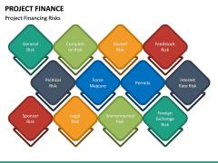 Project Finance PPT Slide 29