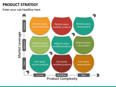 Product Strategy PPT slide 25