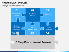 Procurement Process PPT Slide 6