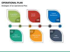 Operational Plan PPT Slide 20