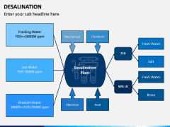Desalination PPT Slide 15