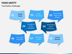 Food Safety PPT Slide 5