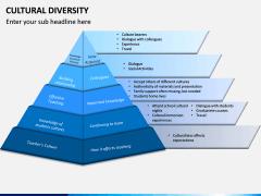 Cultural Diversity PPT Slide 3