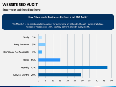 Website SEO Audit PPT Slide 17