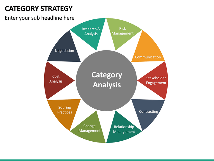 category category strategy powerpoint template sketchbubble 4013