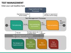 Test Management PPT slide 29