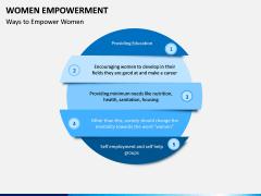 Women Empowerment PPT Slide 2
