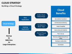 Cloud Strategy PPT Slide 2
