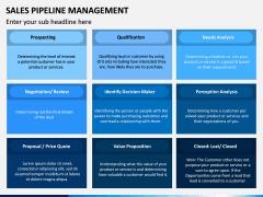 Sales Pipeline Management PPT Slide 4