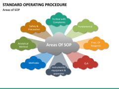 Standard Operating Procedure PPT slide 24