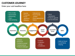 Customer Journey PPT Slide 47