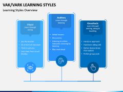 VAK Learning Styles PPT Slide 7
