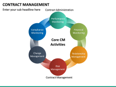 Contract management PPT slide 24