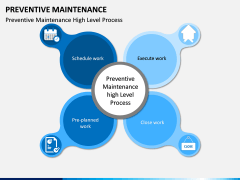 Preventive Maintenance PPT Slide 6